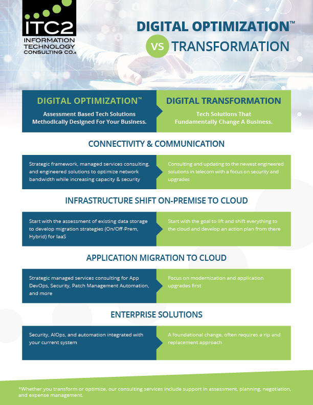 Image of the Digital optimization vs transformation blog comparison chart