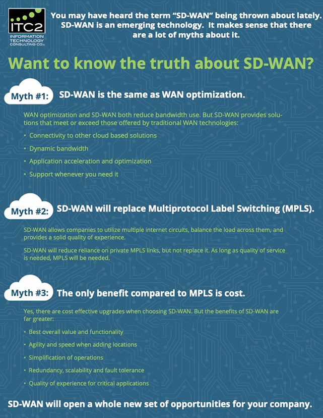 Want to know the truth about SD-WAN?
